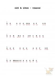 Uitgelezene Pimba - Eenvoudige piano popliedjes en kinderliedjes voor beginners! XP-97